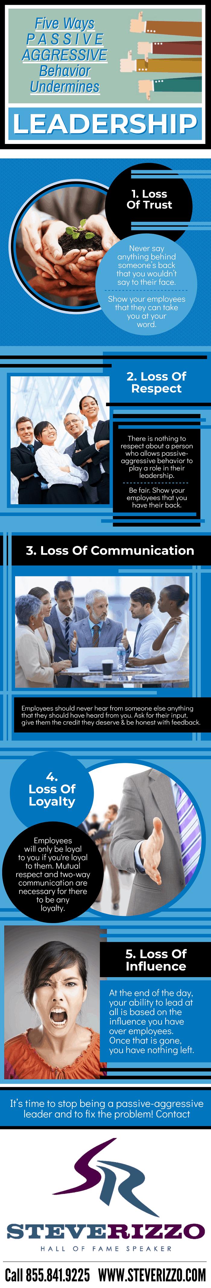 Five Ways Passive Aggressive Behavior Undermines Leadership